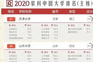 中南民族大学和重庆理工大学哪个好