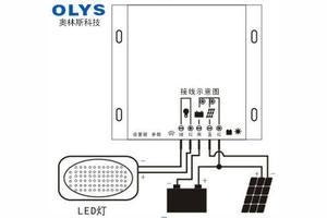桑夏太阳能的仪表怎么接线