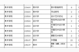 请问南京师范大学数学专业复试录取比例怎么样