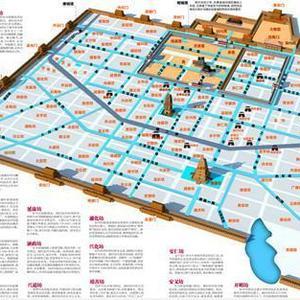 唐朝著名的大都市有哪些