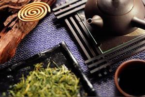 茶叶制作过程